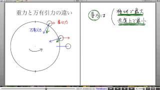 高校物理解説講義:「万有引力のもとでの運動」講義9