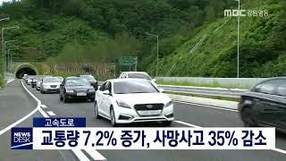 고속도로 교통량 증가, 사망사고 감소