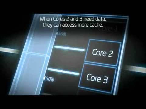 Report about Intel core i7