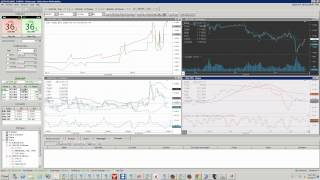 Tradewest forex review