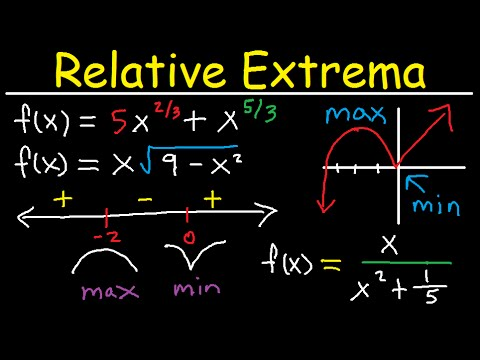 Absolute & Local Minimum and Maximum Values - Relative Extrema, Critical Numbers / Points Calculus
