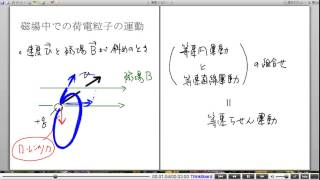 高校物理解説講義:「ローレンツ力」講義9