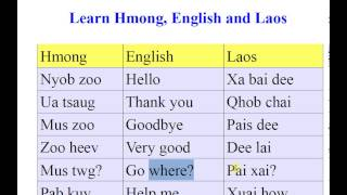 Hmong Lesson: Basic words in Hmong, English & Laos