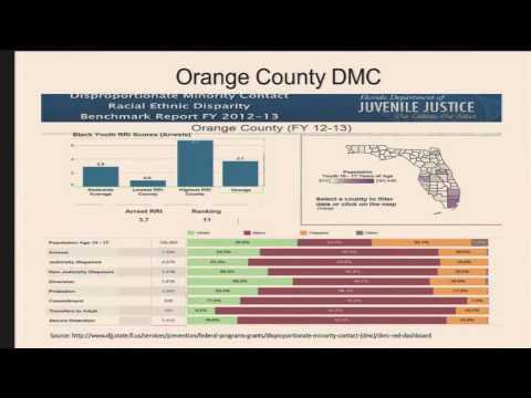 Sheriffs Community Crime Summit DMC Initiative
