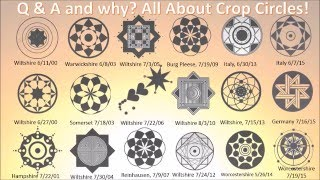 Crop Circles Shocking Predictions- Terror & Chaos 2016 can be worse than you think.