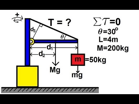 Physics Mechanics Torque 1 Of 7 Mass On Rod And Cable