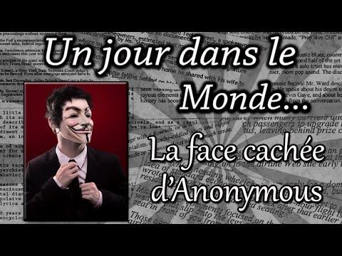 Anonymous - Rire et jouer
