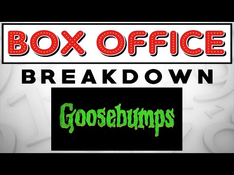 Box Office Breakdown for October 16th-18th, 2015