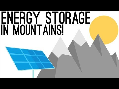 Download Energy From Mountains | Renewable Energy Solutions Mp4 baru