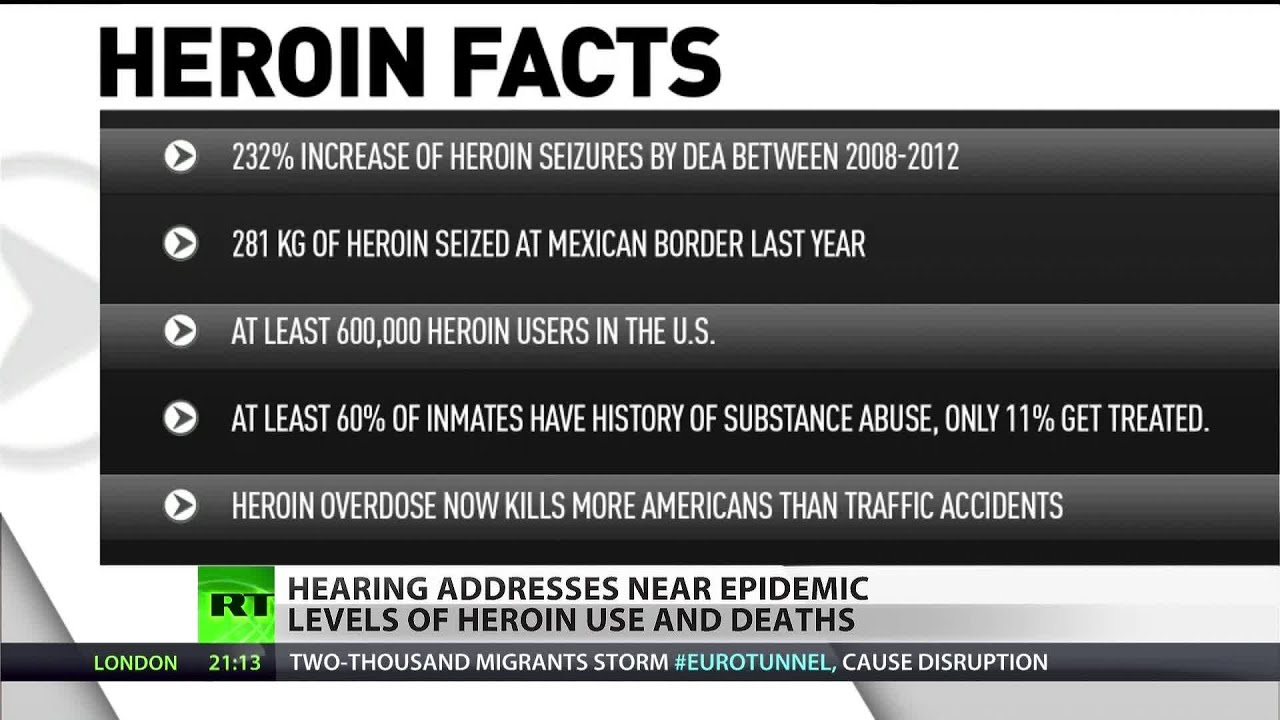 Capitol Hill holds hearing on heroin epidemic spreading across nation