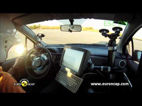 Euro NCAP | Toyota Yaris | 2011 | Электронный контроль устойчивости