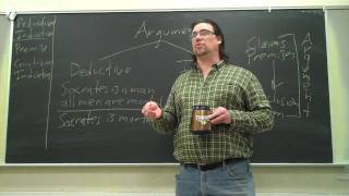 Critical Thinking: Deductive and Inductive Arguments 1