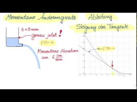 Momentane änderungsrate Berechnen : momentane nderungsrate ableitung differentialquotient schnell und einfach erkl rt ~ Themetempest.com Abrechnung