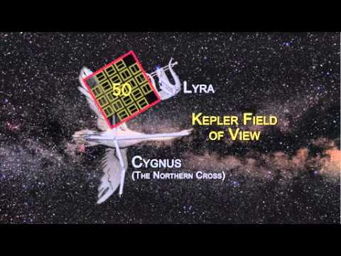 Kepler Field of View NASA
