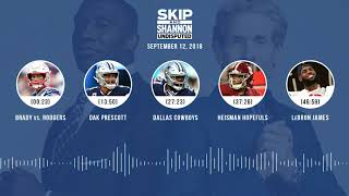 UNDISPUTED Audio Podcast (9.12.18) with Skip Bayless, Shannon Sharpe & Jenny Taft | UNDISPUTED