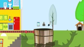 Видеоинфографика, заказать видеоролик, привлечение клиентов (ECOBEL save)