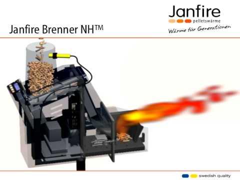 Janfire NH pelletégő