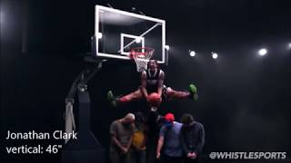 Top 10 Dunkers in the world not NBA