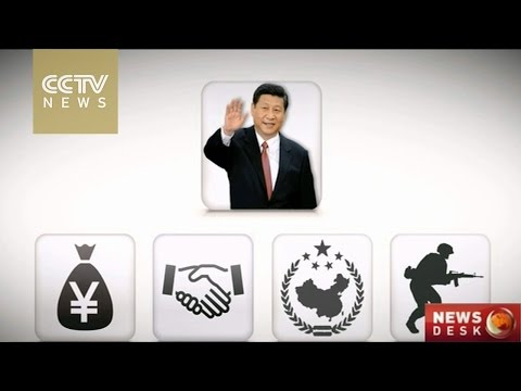 Two years of President Xi Jinping