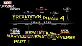 Breakdown Semua Film Marvel Cinematic Universe Phase 4 (Part 2)