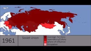 Rise and Fall of the Russian Empire (v2)