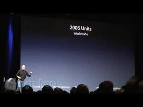 Steve Jobs want to sell 10M iPhone in 2008
