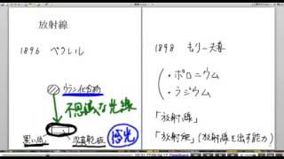 高校物理解説講義:「放射線」講義2