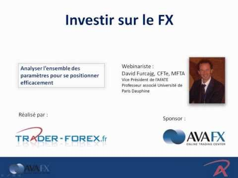 Strategie trading forex youtube
