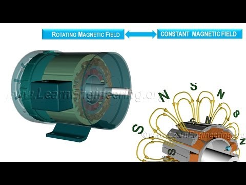 Working of Synchronous Motor thumbnail