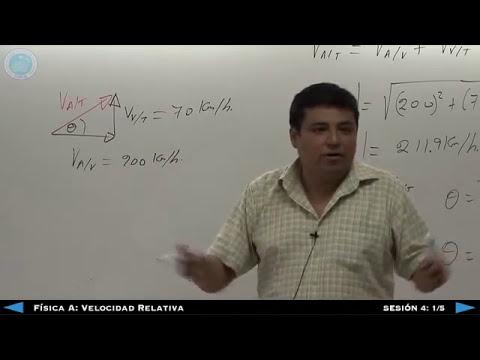 Física A: Velocidad Relativa - Sesión 4 1/5