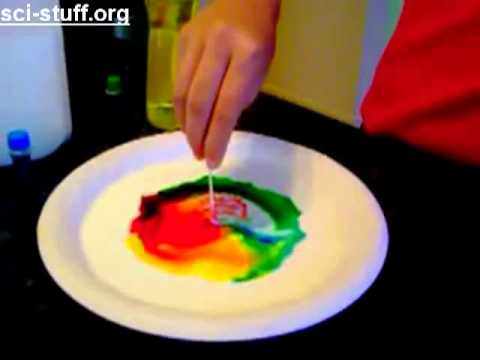 cool science projects for 6th graders It will be fun for students to be involved in sixth grade science fair projects  6th graders, sure many projects  cool science projects for 8th graders.