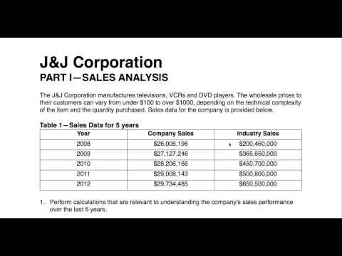 Basic Sales Analysis and Market Share Impacts - J&J 1 of 4