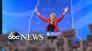 Elizabeth Warren rises in the polls ahead of next debate