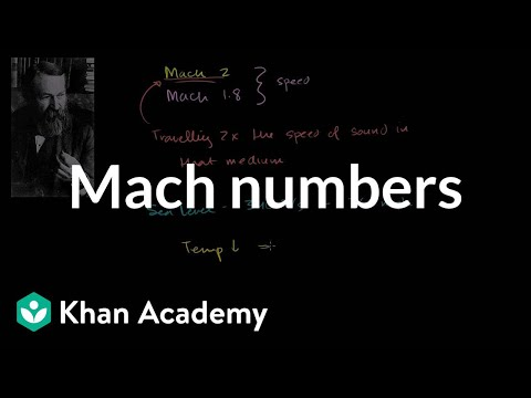 Mach numbers | Mechanical waves and sound | Physics | Khan Academy