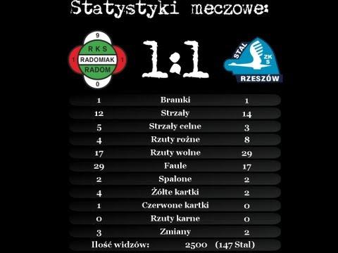 Radomiak Radom - Stal Rzeszów 1:1 Cały Mecz - 1 Połowa [19.05.2013]