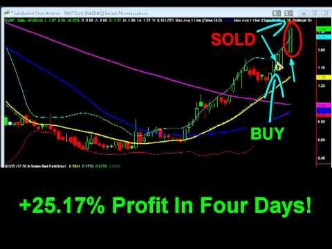 Stock Market Today: HOV SVNT ODP - September 16, 2012