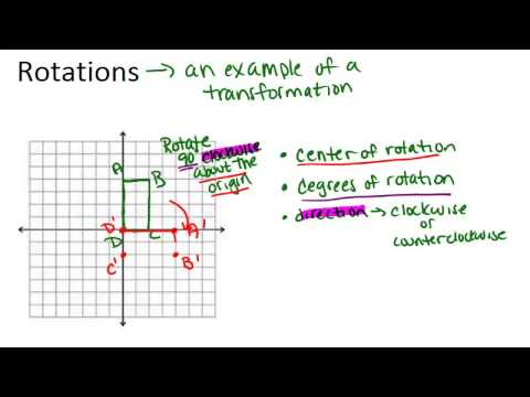 Rotations Principles