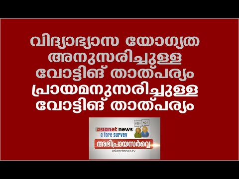 Voting percentage based on; age group and educational qualification | Asianet News – C Fore Survey