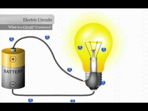 Explaining an Electrical Circuit