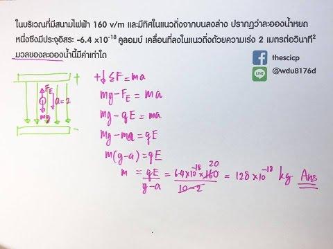 ฟิสิกส์ ฟิสิกส์อะตอม การทดลองของมิลลิแกน