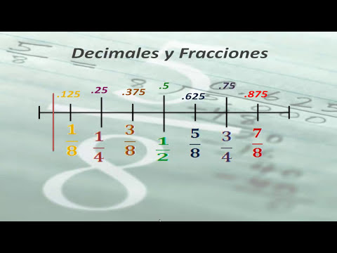 Fracciones en la recta numérica