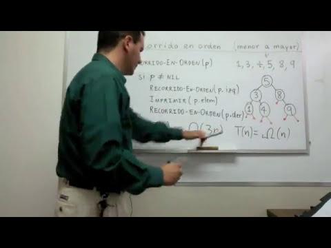 09-Árboles de búsqueda binarios-04-Tiempo de ejecución de recorrido