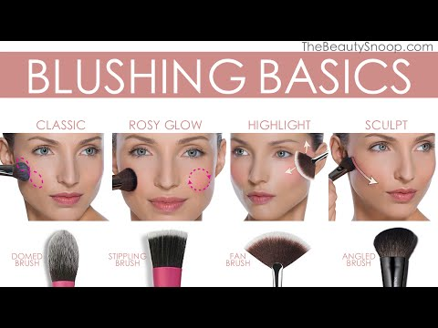 Blush Brush 101 // The right tool for the job