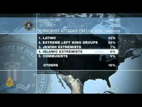 ABC,FBI,1st Church. Best short video about [ Islam ] 1 0f 4