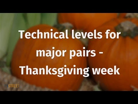 Technical levels for major pairs - Thanksgiving week