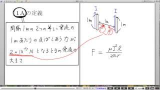 高校物理解説講義:「電流が磁場から受ける力」講義11