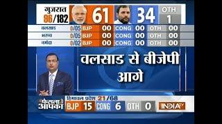 Gujarat Poll Result: Jignesh Mevani leads in Vadgam, BJP leads in Valsad