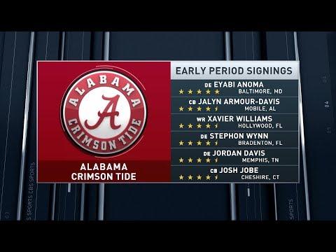 Lemming Report: Alabama recruiting class