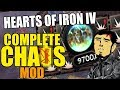 Hearts Of Iron 4: TOTAL CHAOS MOD