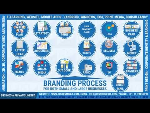 Branding of Small and Large Business | BRS MEDIA